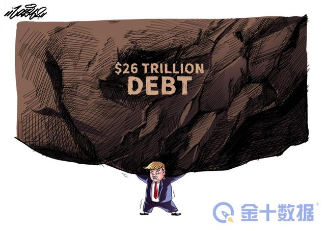 美债遭大量抛售下收益率却创新高 美国还息压力增