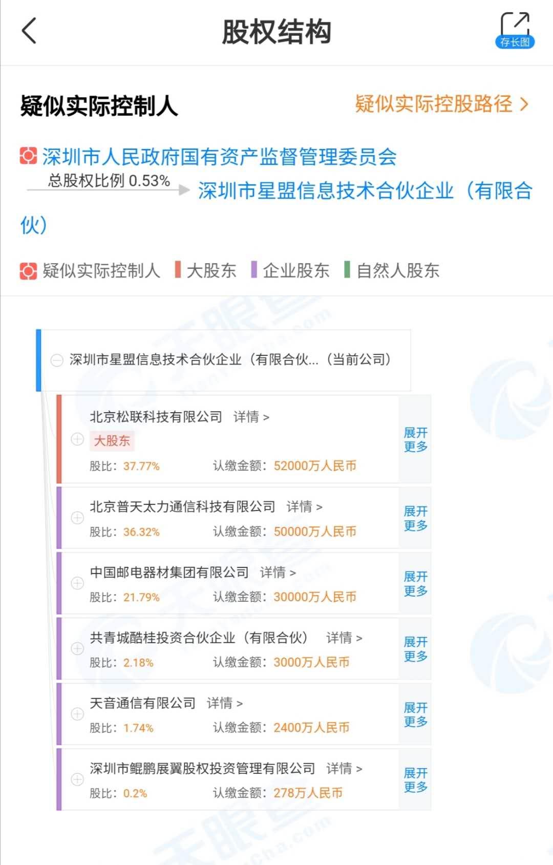 荣耀脱离华为日趋明朗 潜在收购方深圳星盟浮现
