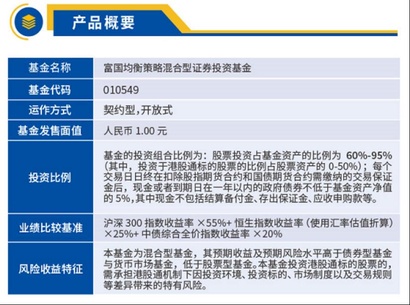 """关于刘博新基金""""富国均衡策略"""",你想了解的这里全都有!"""