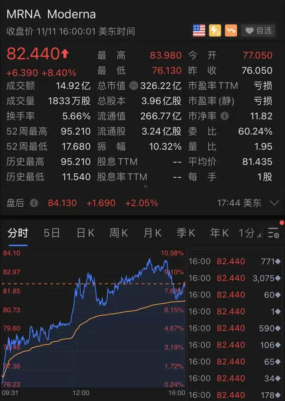大成每日资讯 | 中国经济成为全球经济增长主要动