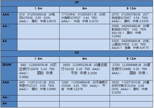 【银华基金】交易日报 2020-11-12