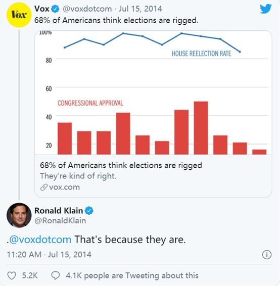 尴尬,拜登手下大将也曾认为美国选举遭人操控