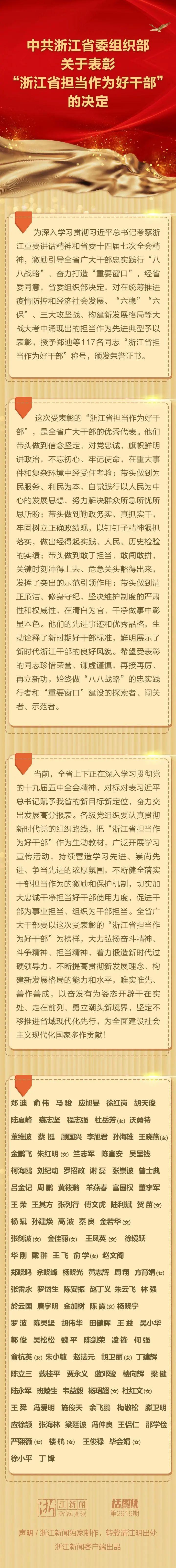"""浙江表彰117名""""浙江省担当作为好干部""""图片"""