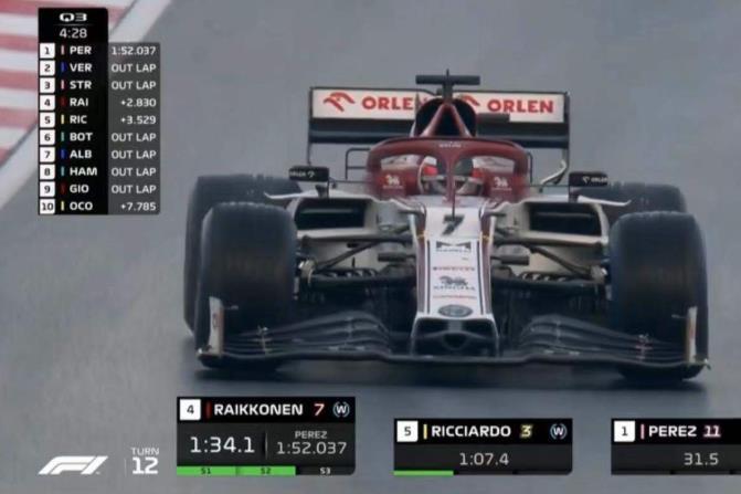 雨战带来惊喜!斯托尔职业生涯首个杆位,莱科宁本赛季首次进Q3