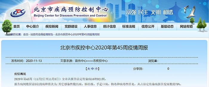 北京市上周共报告法定传染病921例图片