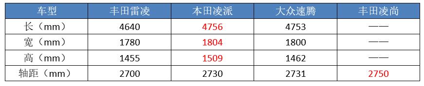 长安大五座领衔,丰田神秘轿车压轴,广州车展这6款新车不容错过