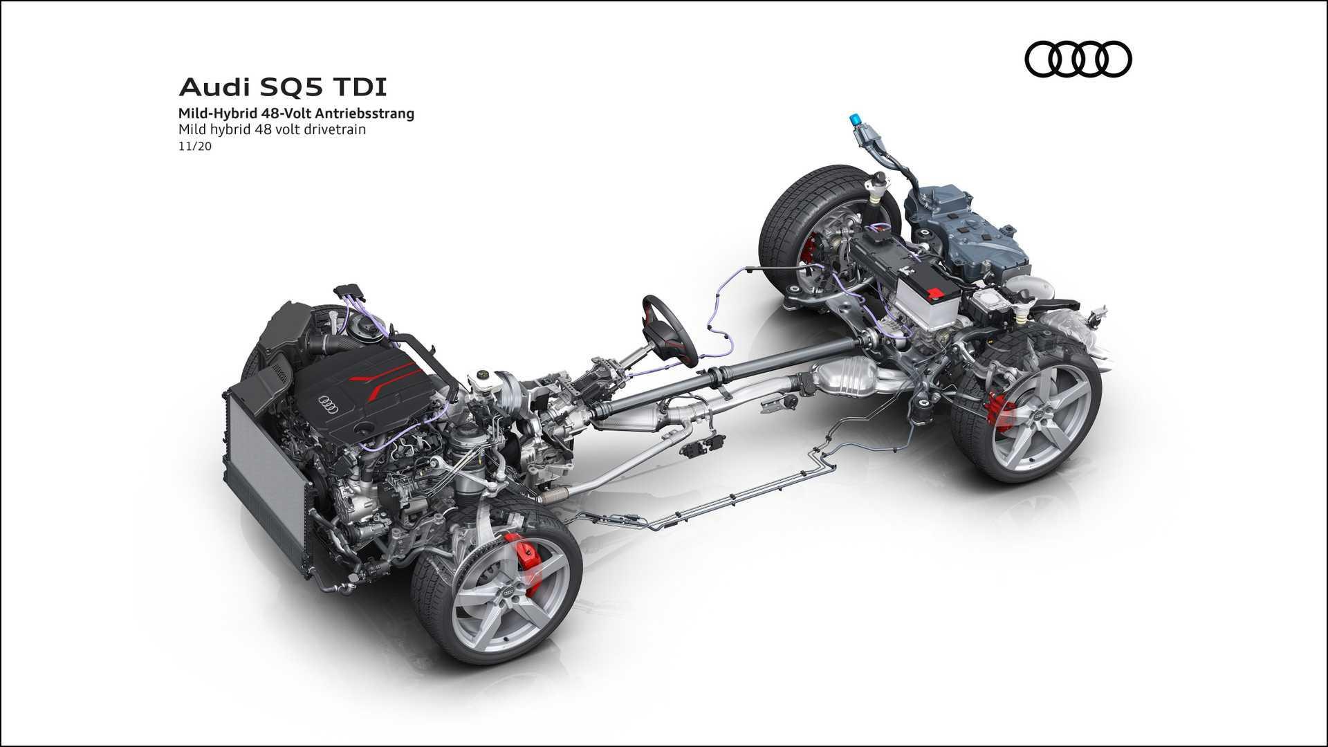 柴油SUV也能搞高性能 新款奥迪SQ5 TDI零百仅5.1s