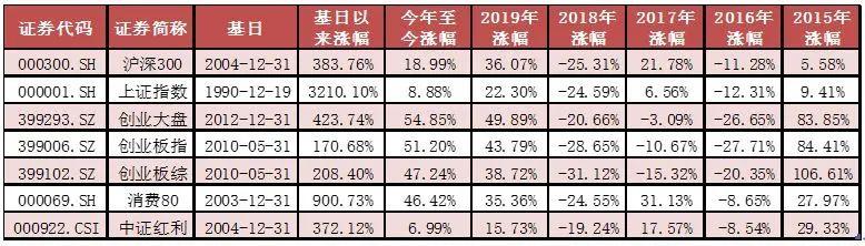 ETF产品周评20201116
