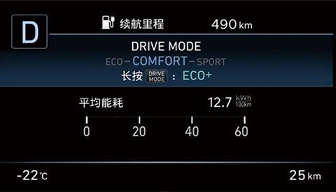490km长续航菲斯塔纯电动 15-20万元新能源车首选