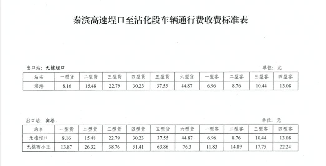 秦滨高速埕口至沾化段通行费标准来了