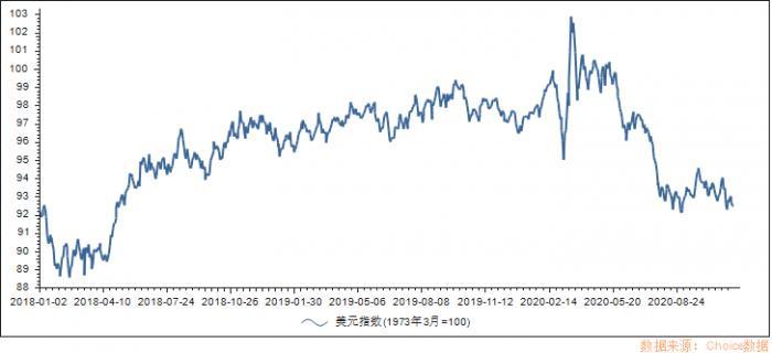 解读人民币兑美元中间价重回6.5 升值还能持续多久