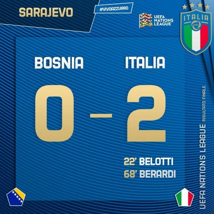 意大利2-0客胜波黑,贝罗蒂、贝拉尔迪建功