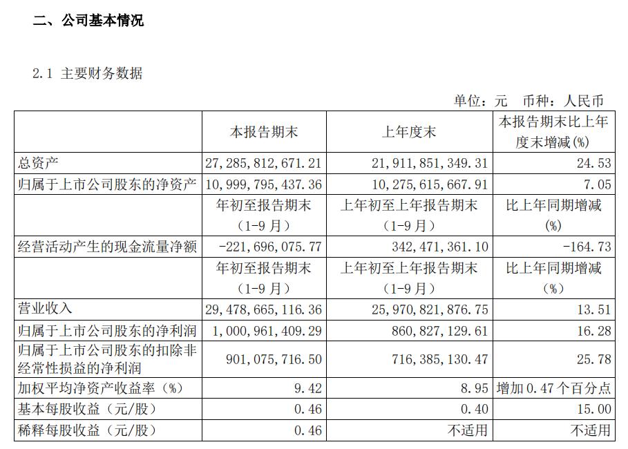 苹果销量下滑 产业链公司环旭电子存货却大增