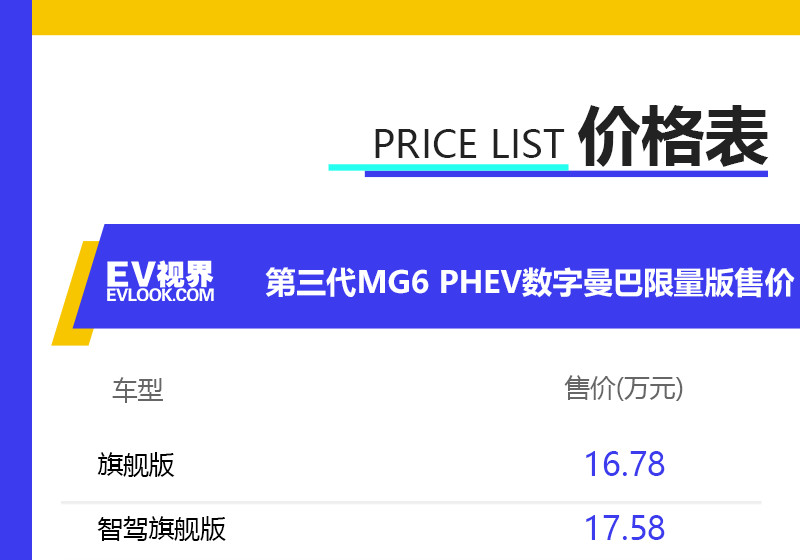 第三代名爵6 PHEV数字曼巴限量版上市 16.78万元起