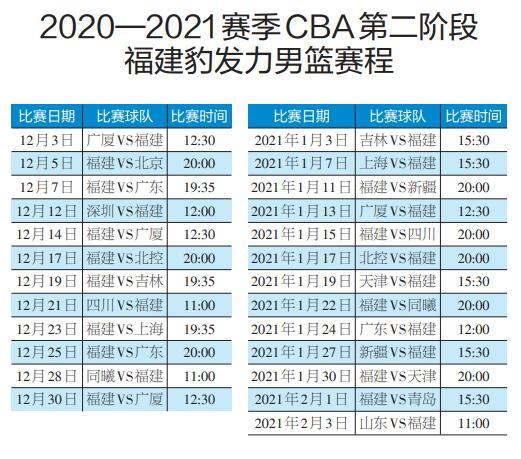 CBA第二阶段赛程正式出炉 福建豹发力男篮首战浙江广厦队