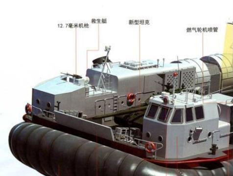 法国能造2万吨两栖攻击舰,为什么造不了150吨的气垫登陆艇?