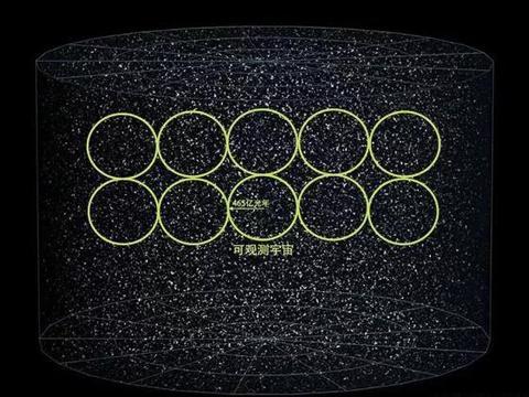 宇宙年龄只有138亿岁,为什么直径却有920亿光年?