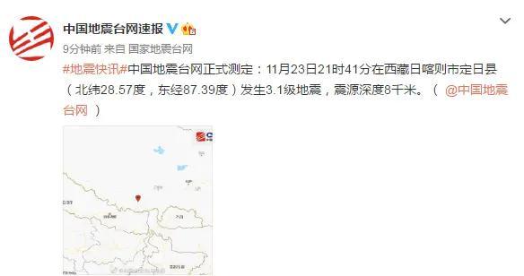 西藏日喀则市定日县发生3.1级地震,震源深度8千米
