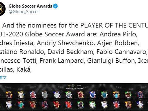 环球世纪最佳球员候选:C罗梅西领衔 大罗齐祖在列