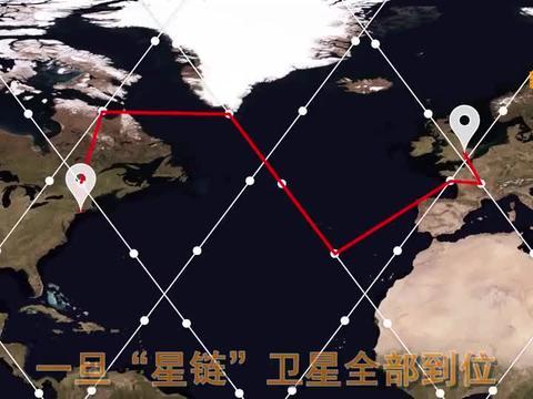 科技狂人要打造卫星互联网,今年已经可以使用,你会不会用?