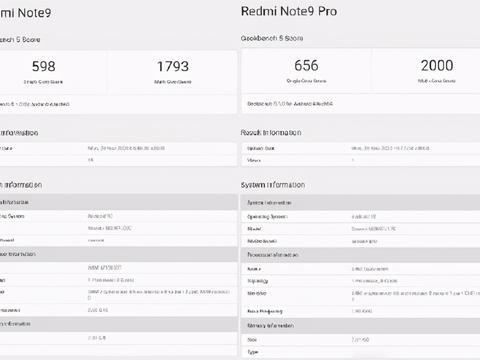 Redmi Note9系列硬件配置曝光!还是首发,有点期待了
