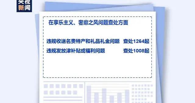 中央纪委国家监委:10月查处9309起违反八项规定问题