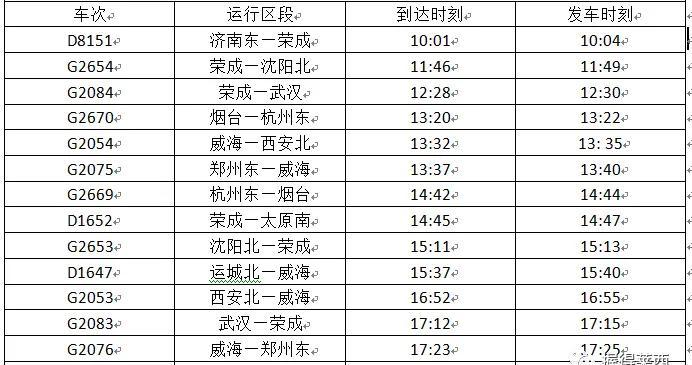 潍莱高铁11月26日通车 莱西站最新时刻表来了