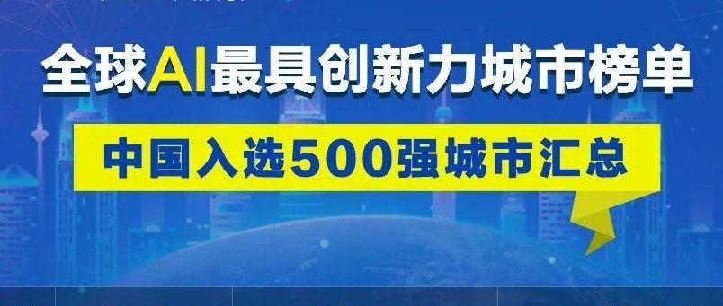 祝贺合肥!排名领先广深,全球50强!
