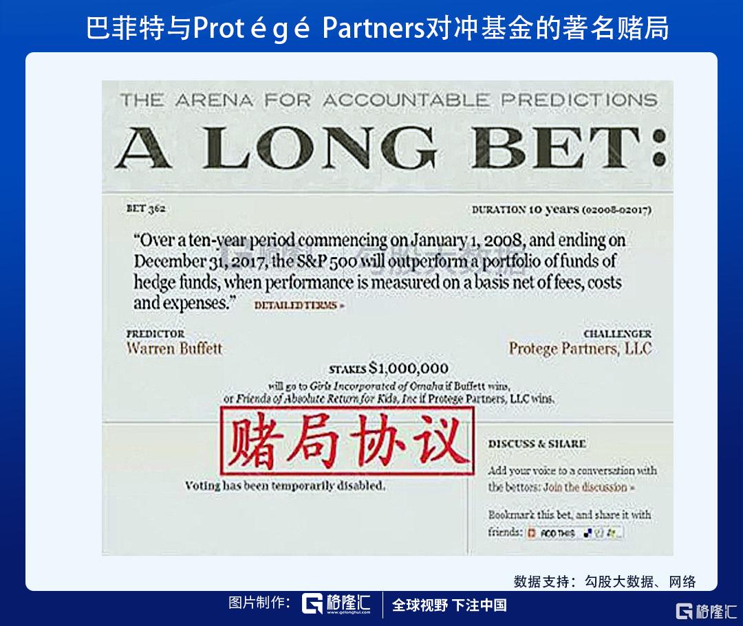 对港股小白来说,投资3033.HK是不是最好的选择?