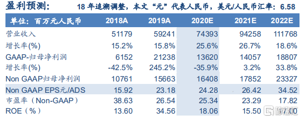 """网易-S(09999.HK):在线教育、云音乐保持高增长,出海收入再创新高,维持""""买入""""评级"""