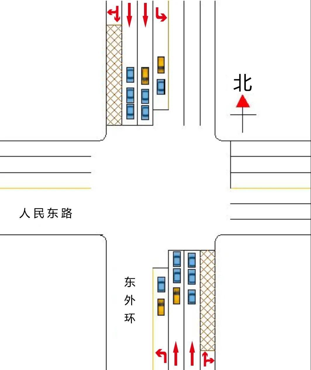 诸城东环路与人民路交叉路口右转直行车道拟施划黄色网状线