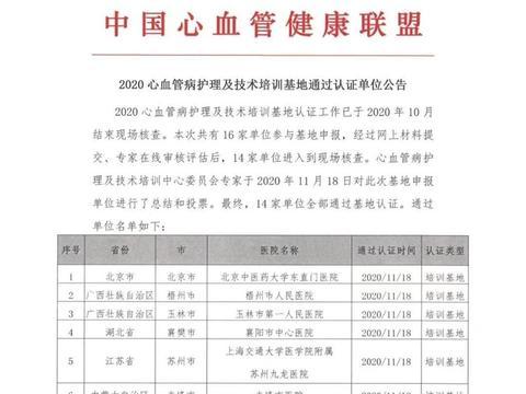 """泰安市中心医院顺利通过""""2020心血管病护理及技术培训基地""""认证"""