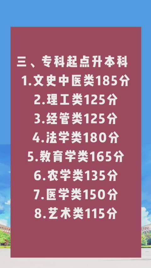 安徽成人高考录取最低分数线公布