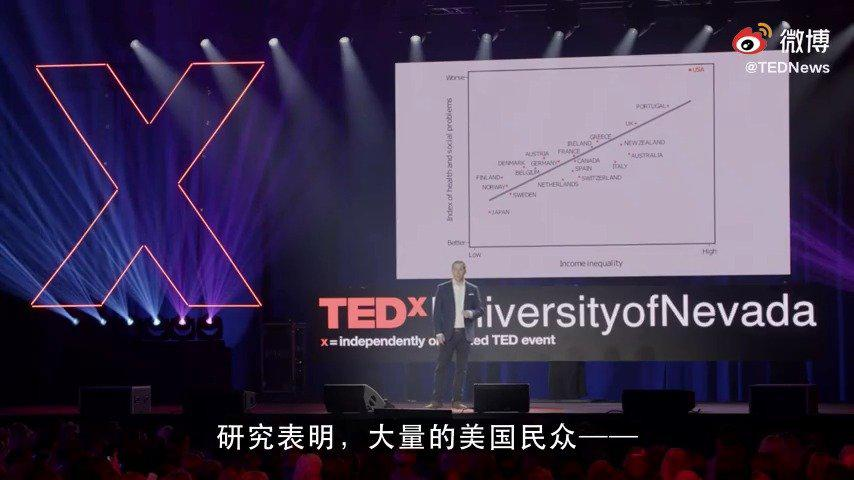 TED:贫富差距和政治分歧中的心理学
