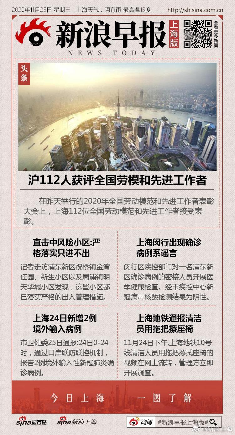 新浪早报上海版 本地热点早知道