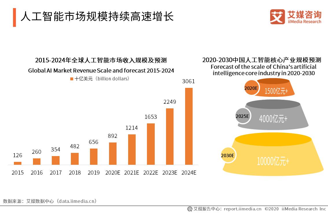 """猎豹Q3营收同比下降60.3%至3.65亿元,AI和机器人业务成""""救命稻草"""""""