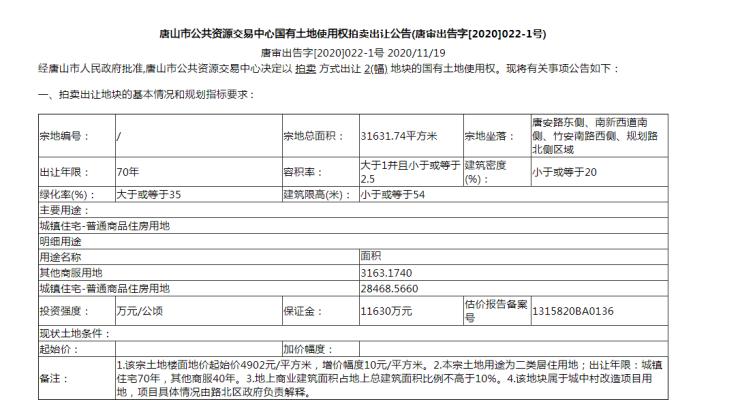 唐山市公共资源交易中心国有土地使用权拍卖出让公告