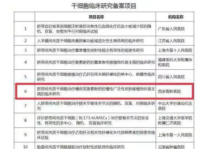 西安高新医院获批国家干细胞临床研究机构