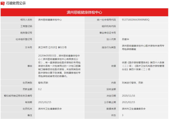 博兴县人民医院、惠民县中医院、滨州慈铭体检中心等被处罚!