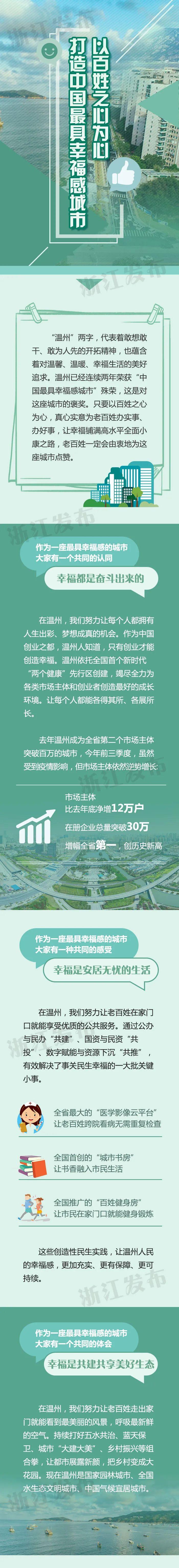 """如何打造""""中国最具幸福感城市""""?怎么保护孩子们的""""明眸皓齿""""?听温州市长怎么说图片"""