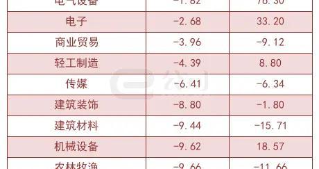 11月25日沪深两市主力资金净流出206.93亿元