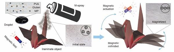 中国科研人员研发磁性喷雾,可快速制造微型磁控机器人