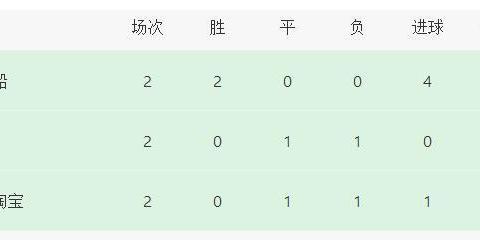 恒大最新形势:击败韩国球队铁定出线,输球提前回国!或造大冷门
