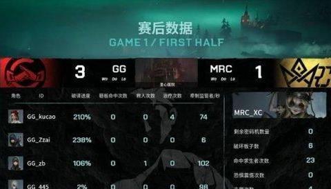 第五人格IVL:GG四抓四跑,2:0轻取MRC