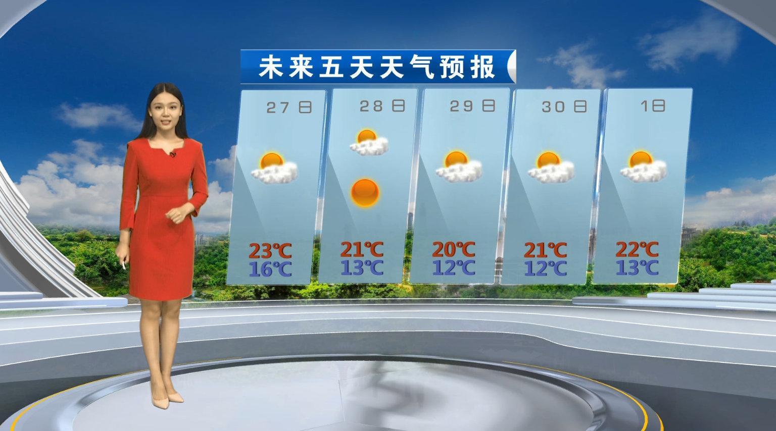 明天南宁市大部阴天到多云,气温16-23℃,凉爽舒适……