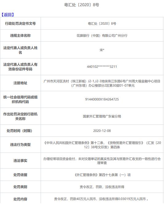 花旗银行广州分行违法遭罚 未合理审查交易单证真实性