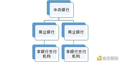 万向区块链行业研究 | 邹传伟:区块链对支付系统的影响