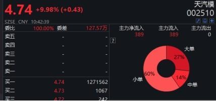 河南驻马店国资阔绰出手!溢价70%收购亏损上市公司、承诺给地又返税、二级市场债券暴涨35%