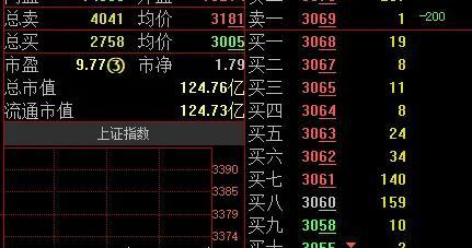 渝股点金 | 华龙证券王冬炎:补涨,远达环保劲升4.32%