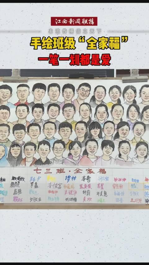 """暖!赣州这位老师为孩子们手绘""""全家福"""",一笔一划都是爱!"""